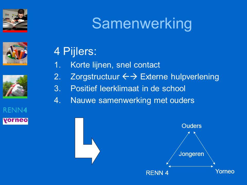 RENN4 Samenwerking 4 Pijlers: 1.Korte lijnen, snel contact 2.Zorgstructuur  Externe hulpverlening 3.Positief leerklimaat in de school 4.Nauwe samenw