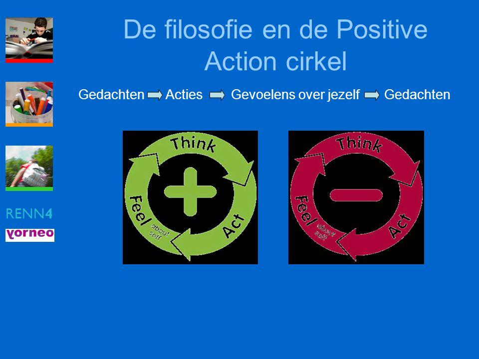 RENN4 De filosofie en de Positive Action cirkel Gedachten Acties Gevoelens over jezelf Gedachten