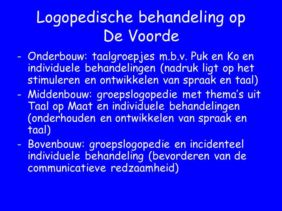 Logopedische behandeling op De Voorde -Onderbouw: taalgroepjes m.b.v.