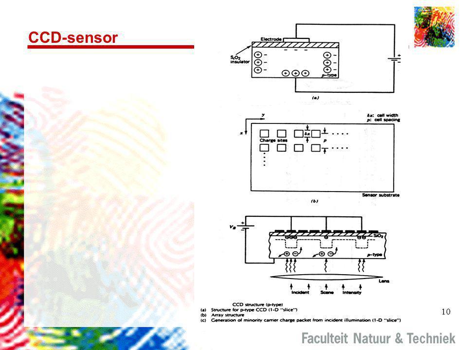 10 CCD-sensor