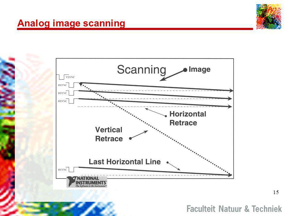 15 Analog image scanning