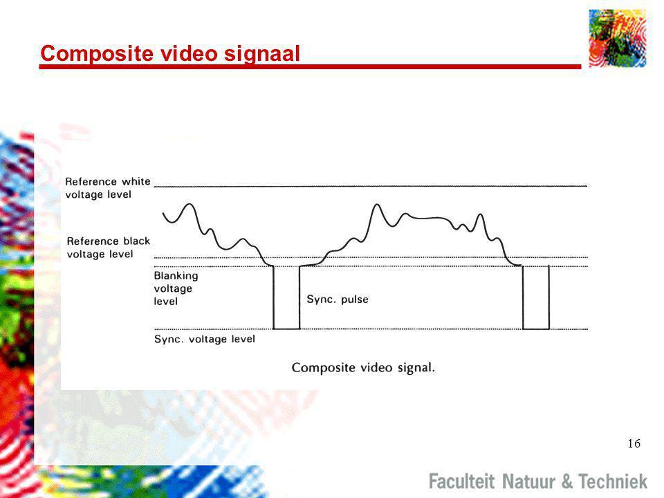 16 Composite video signaal