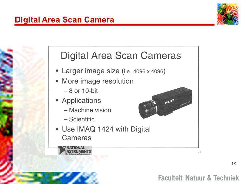 19 Digital Area Scan Camera