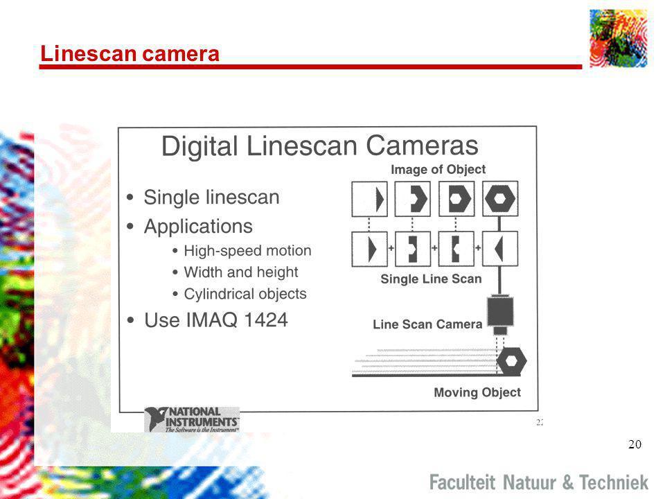 20 Linescan camera