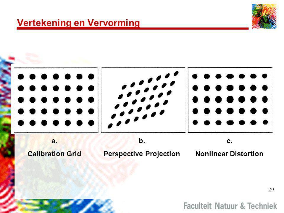 29 Vertekening en Vervorming c. Nonlinear Distortion b. Perspective Projection a. Calibration Grid