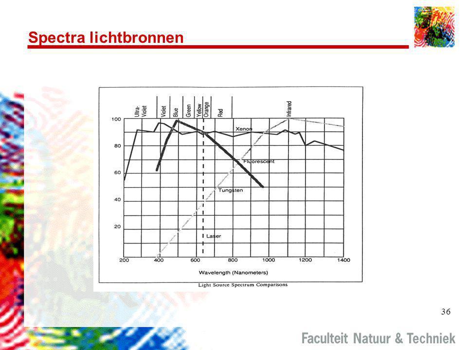 36 Spectra lichtbronnen