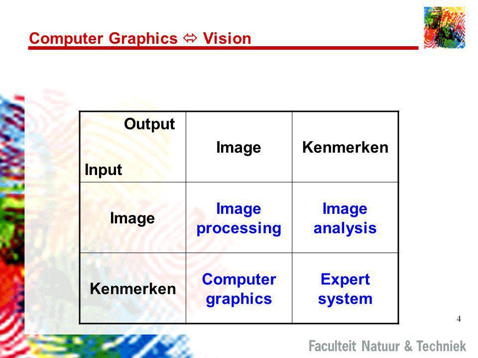 4 Computer Graphics  Vision Output Input ImageKenmerken Image Image processing Image analysis Kenmerken Computer graphics Expert system