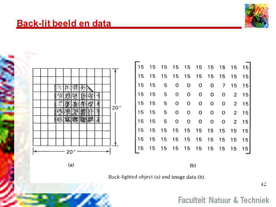42 Back-lit beeld en data