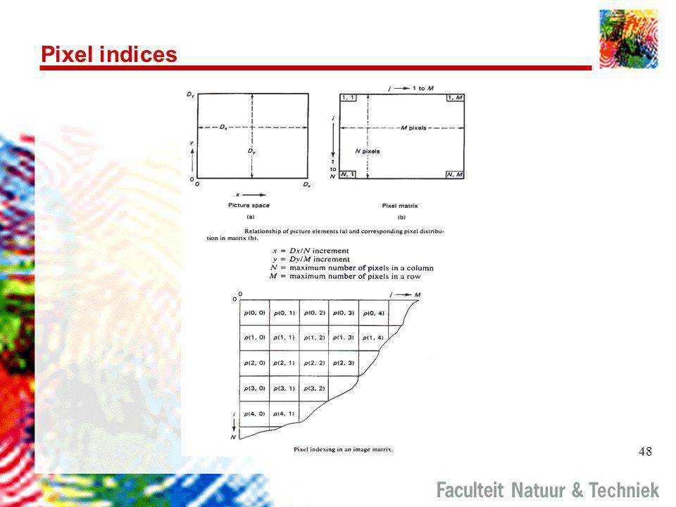 48 Pixel indices