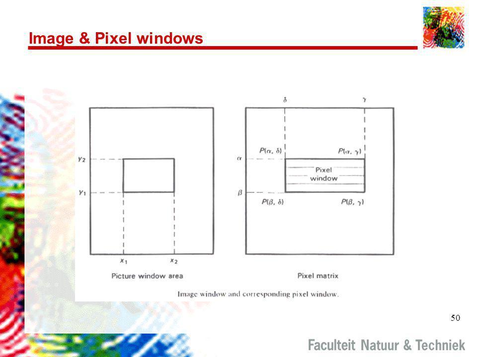 50 Image & Pixel windows