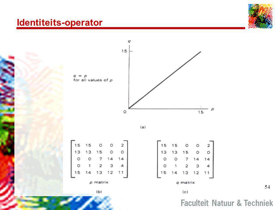54 Identiteits-operator