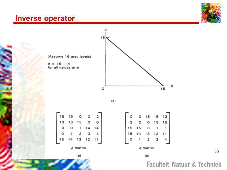 55 Inverse operator