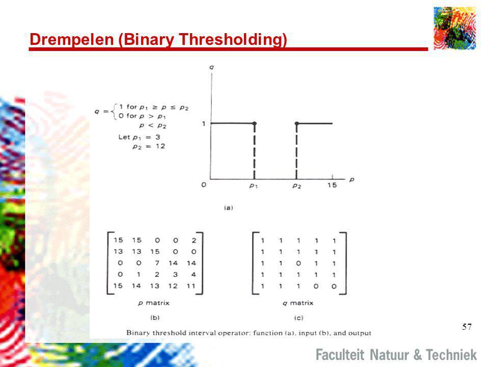 57 Drempelen (Binary Thresholding)