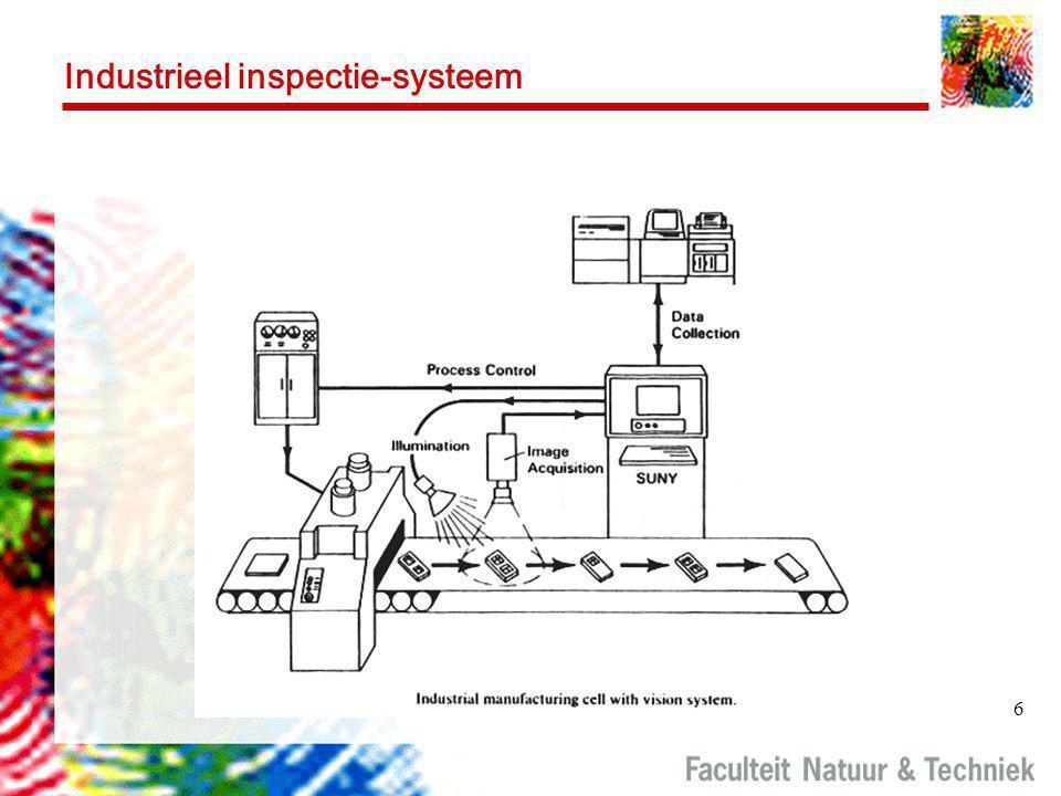 6 Industrieel inspectie-systeem