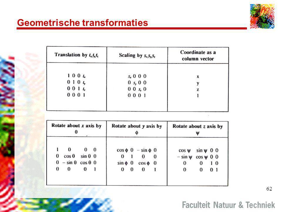 62 Geometrische transformaties