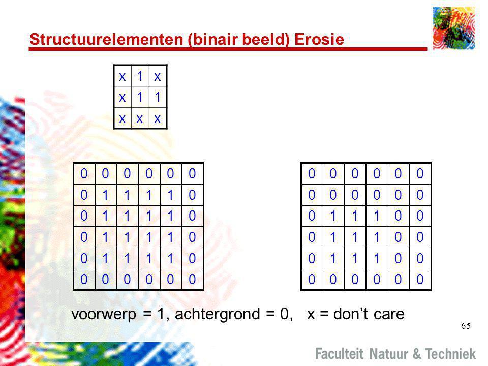 65 Structuurelementen (binair beeld) Erosie x1x x11 xxx voorwerp = 1, achtergrond = 0, x = don't care 011 011 000 110 110 000 000 011 011 000 110 110