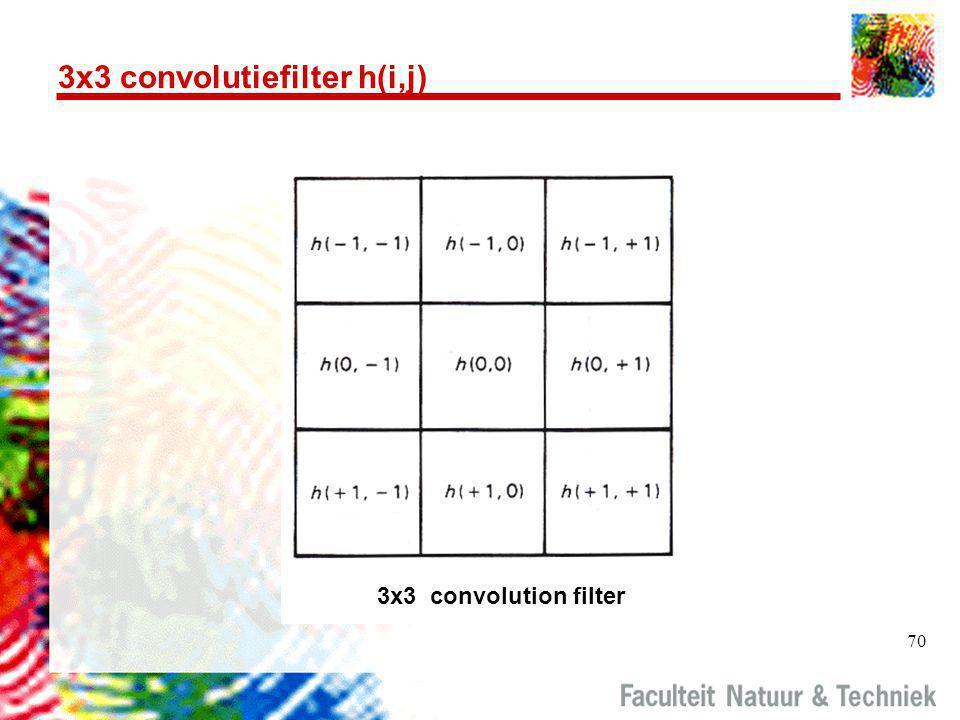 70 3x3 convolutiefilter h(i,j) 3x3 convolution filter