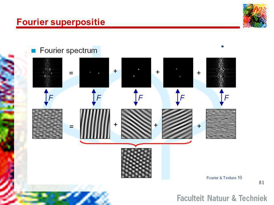 81 Fourier superpositie
