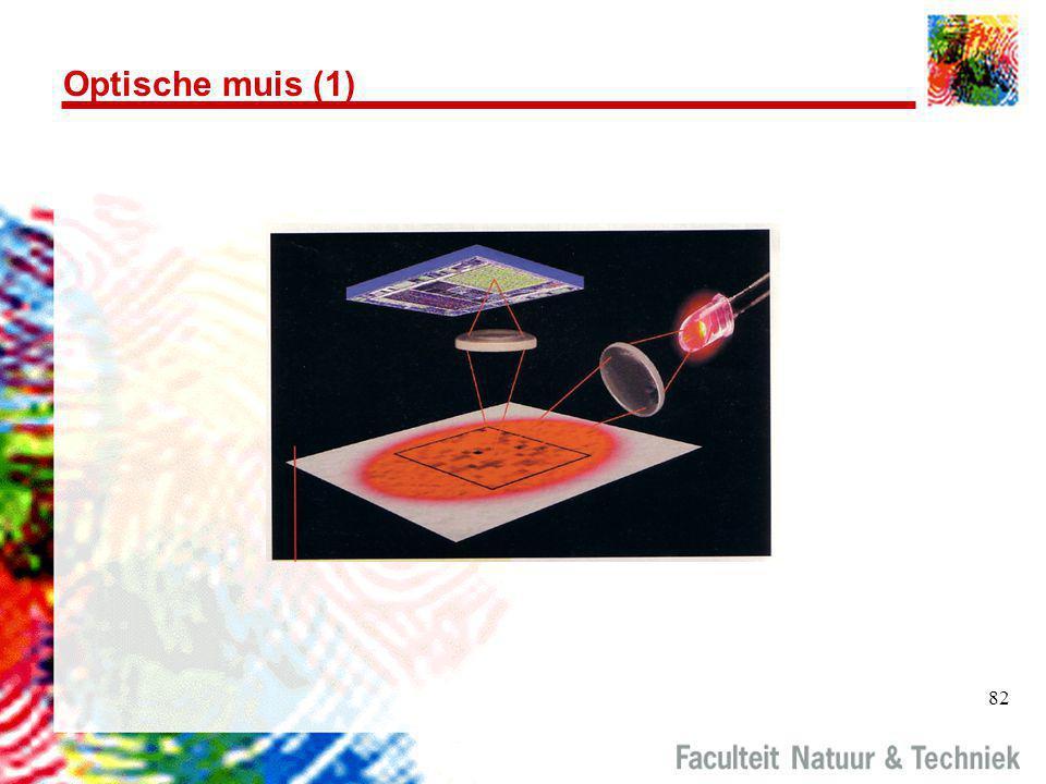 82 Optische muis (1)