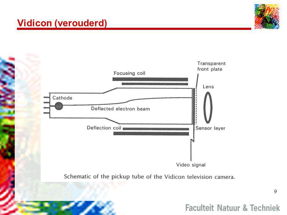 9 Vidicon (verouderd)