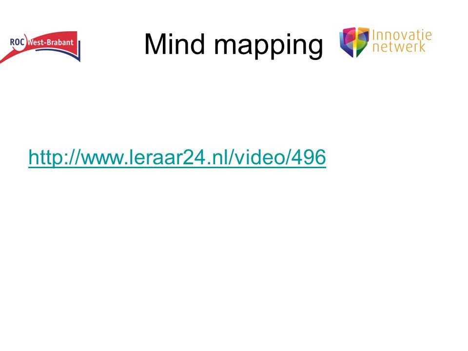 Mind mapping http://www.leraar24.nl/video/496