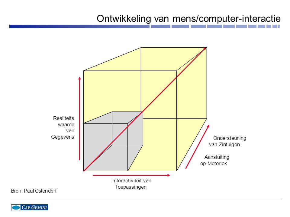 Ondersteuning van Zintuigen Interactiviteit van Toepassingen Realiteits waarde van Gegevens Aansluiting op Motoriek Bron: Paul Ostendorf Ontwikkeling van mens/computer-interactie