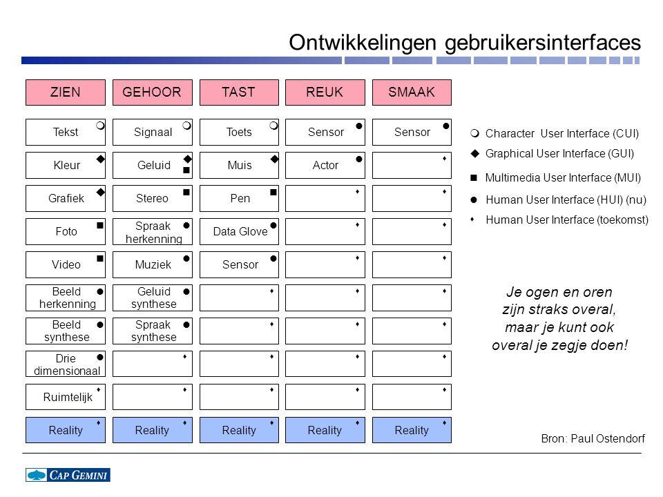 Character User Interface (CUI)  Graphical User Interface (GUI)  Human User Interface (HUI) (nu)  Human User Interface (toekomst)  Multimedia User Interface (MUI) Je ogen en oren zijn straks overal, maar je kunt ook overal je zegje doen.