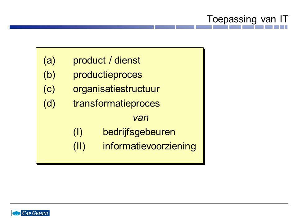 (a)product / dienst (b) productieproces (c) organisatiestructuur (d)transformatieproces van (I)bedrijfsgebeuren (II)informatievoorziening Toepassing van IT