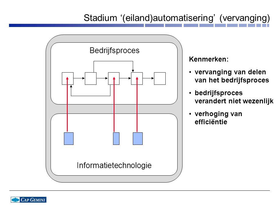 Bedrijfsproces Informatietechnologie Kenmerken: •vervanging van delen van het bedrijfsproces •bedrijfsproces verandert niet wezenlijk •verhoging van efficiëntie Stadium '(eiland)automatisering' (vervanging)