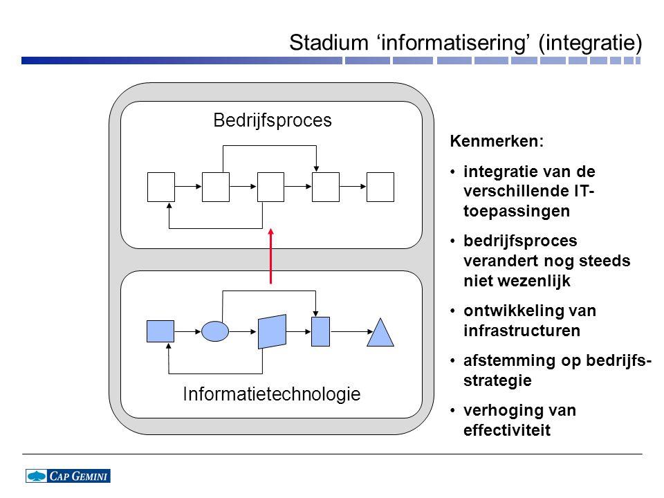 Bedrijfsproces Informatietechnologie Kenmerken: •integratie van de verschillende IT- toepassingen •bedrijfsproces verandert nog steeds niet wezenlijk •ontwikkeling van infrastructuren •afstemming op bedrijfs- strategie •verhoging van effectiviteit Stadium 'informatisering' (integratie)
