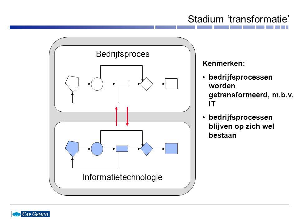 Bedrijfsproces Informatietechnologie Kenmerken: •bedrijfsprocessen worden getransformeerd, m.b.v.