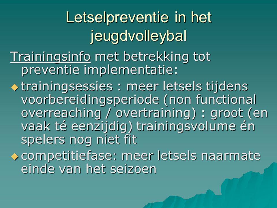 Letselpreventie in het jeugdvolleybal Trainingsinfo met betrekking tot preventie implementatie:  trainingsessies : meer letsels tijdens voorbereiding
