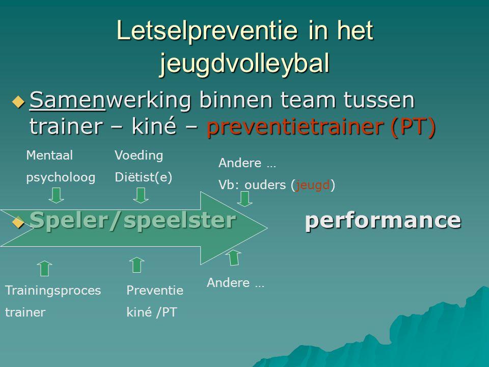 Letselpreventie in het jeugdvolleybal  Samenwerking binnen team tussen trainer – kiné – preventietrainer (PT)  Speler/speelsterperformance Trainings