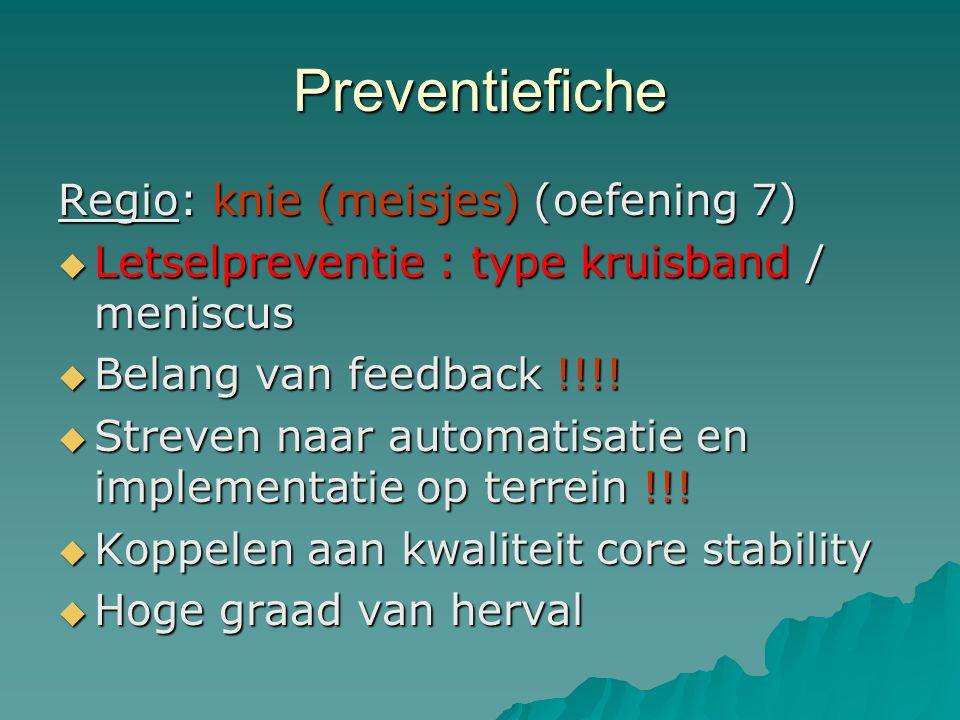 Preventiefiche Regio: knie (meisjes) (oefening 7)  Letselpreventie : type kruisband / meniscus  Belang van feedback !!!!  Streven naar automatisati