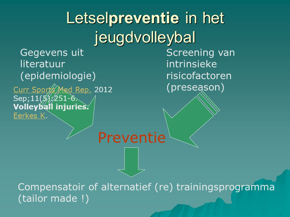 Letselpreventie in het jeugdvolleybal Gegevens uit literatuur (epidemiologie) Screening van intrinsieke risicofactoren (preseason) Preventie Compensatoir of alternatief (re) trainingsprogramma (tailor made !) Curr Sports Med Rep.Curr Sports Med Rep.