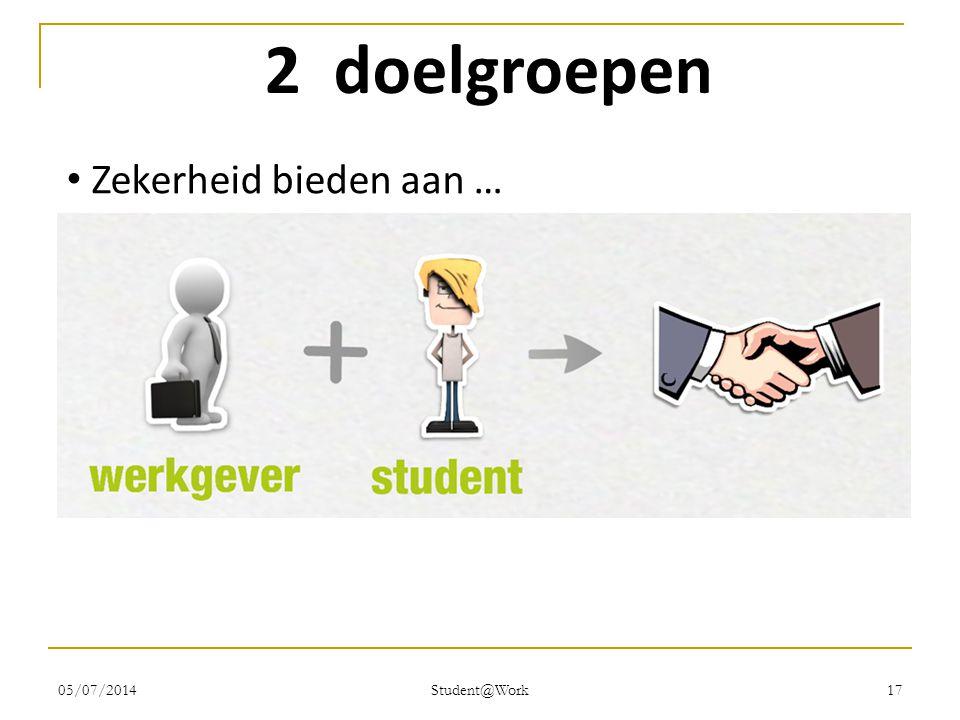 05/07/2014 Student@Work 17 2 doelgroepen • Zekerheid bieden aan …