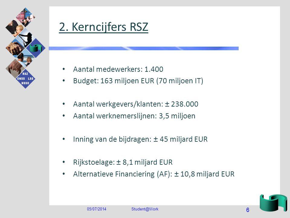 05/07/2014Student@Work 6 2. Kerncijfers RSZ • Aantal medewerkers: 1.400 • Budget: 163 miljoen EUR (70 miljoen IT) • Aantal werkgevers/klanten: ± 238.0