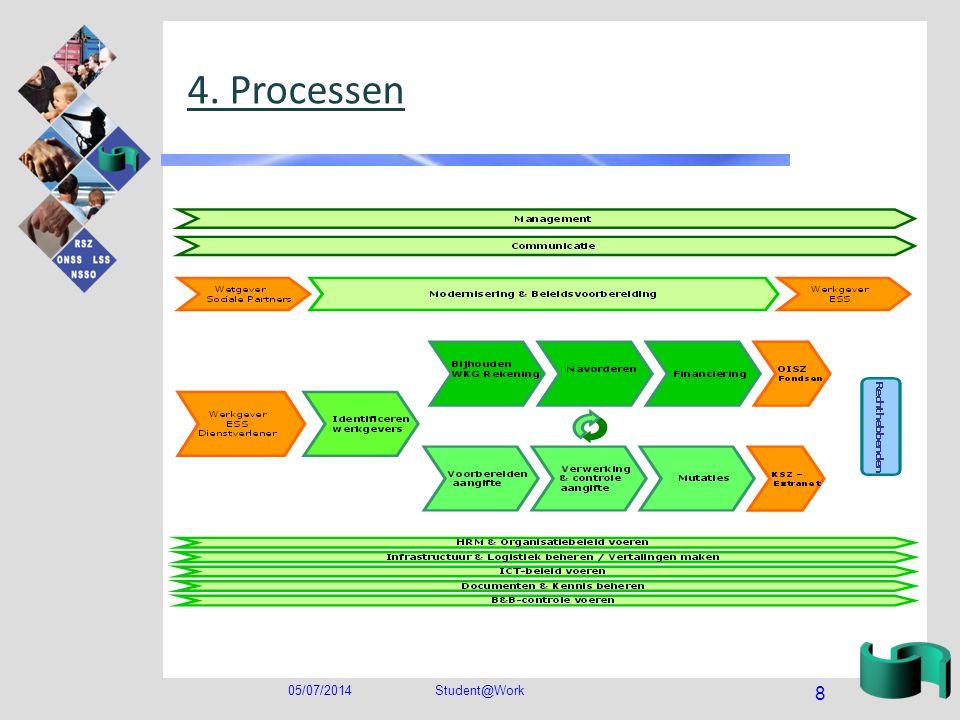 05/07/2014Student@Work 8 4. Processen