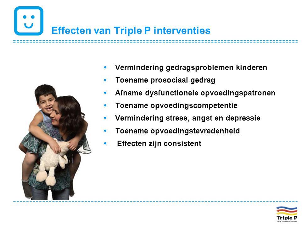 Effecten van Triple P interventies •Vermindering gedragsproblemen kinderen •Toename prosociaal gedrag •Afname dysfunctionele opvoedingspatronen •Toena