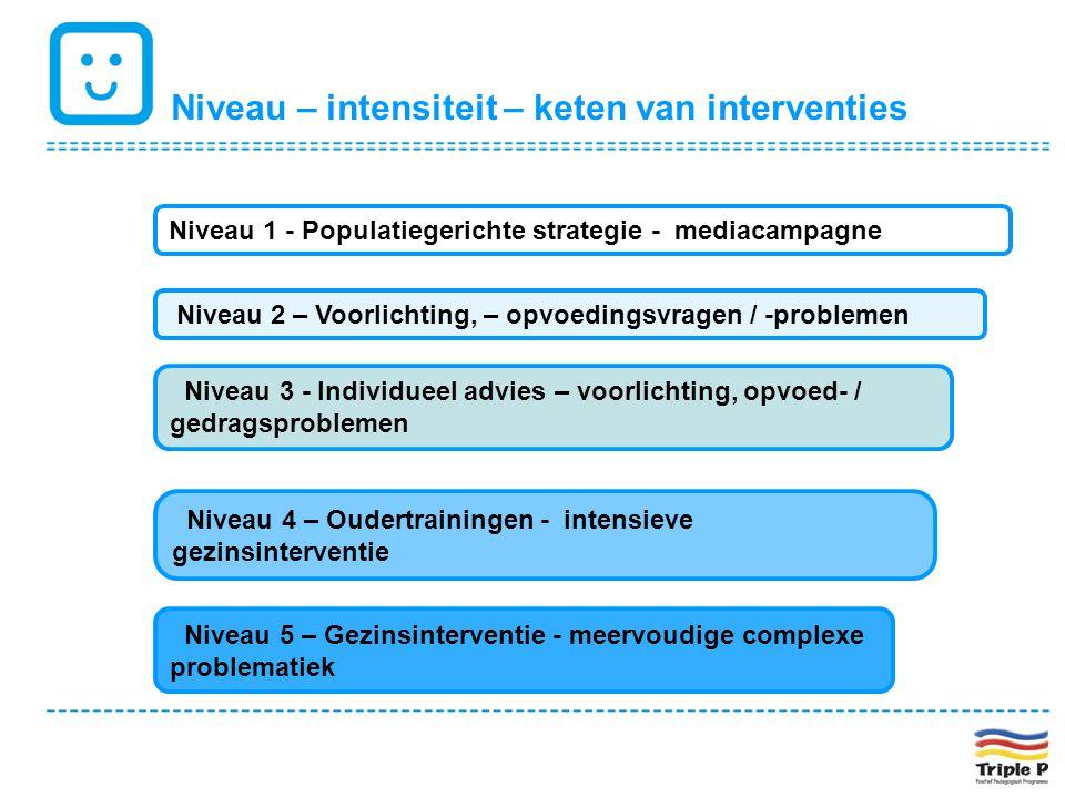 Niveau – intensiteit – keten van interventies Niveau 1 - Populatiegerichte strategie - mediacampagne Niveau 2 – Voorlichting, – opvoedingsvragen / -pr