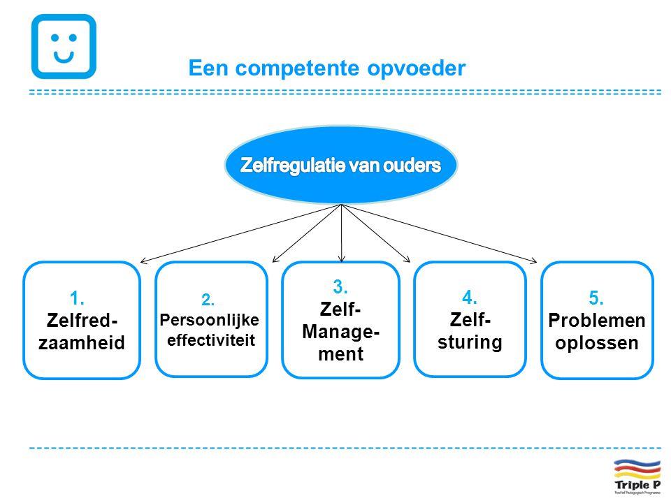 Een competente opvoeder 1. Zelfred- zaamheid 2. Persoonlijke effectiviteit 3. Zelf- Manage- ment 4. Zelf- sturing 5. Problemen oplossen