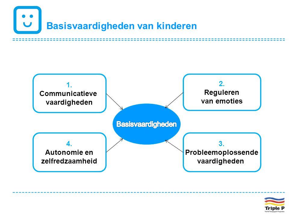 Basisvaardigheden van kinderen 1. Communicatieve vaardigheden 2. Reguleren van emoties 4. Autonomie en zelfredzaamheid 3. Probleemoplossende vaardighe