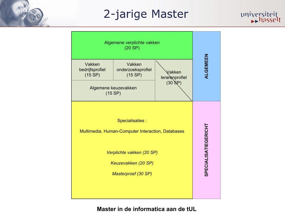 Specialisatie Databases •Verplichte vakken (15 SP): • Actuele trends in databases (even) • Project databases (oneven) o Datamining of Web-informatiesystemen