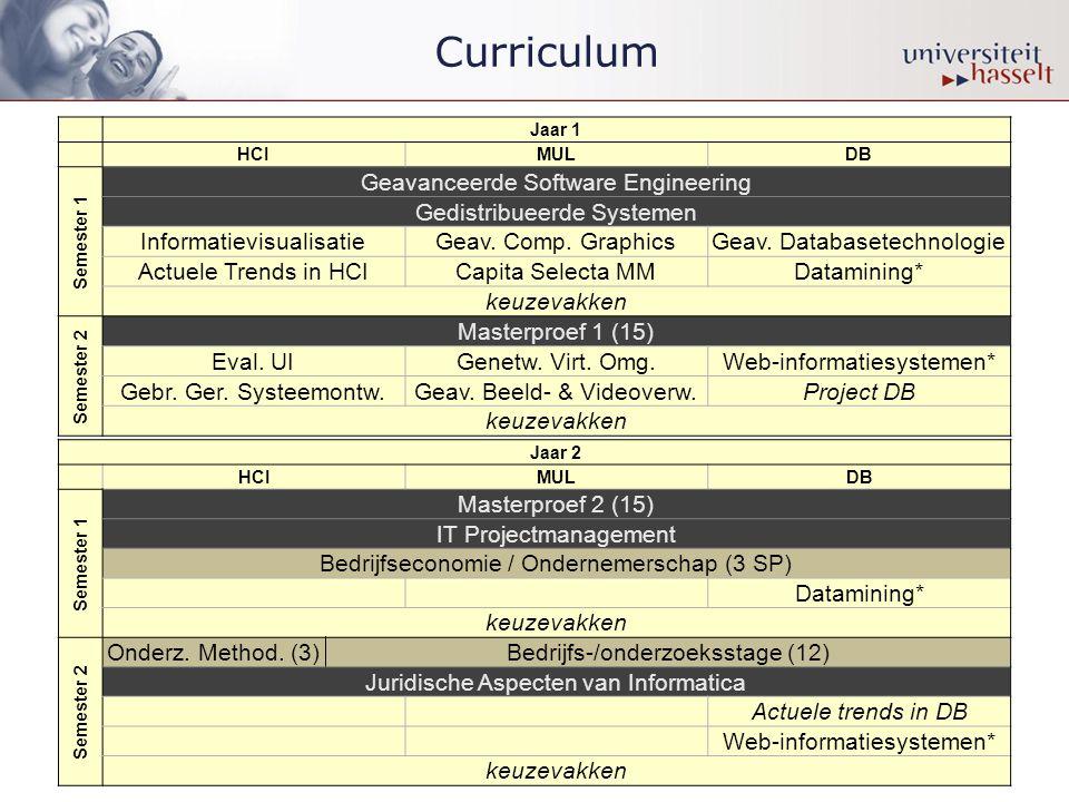 Curriculum Jaar 1 HCIMULDB Semester 1 Geavanceerde Software Engineering Gedistribueerde Systemen InformatievisualisatieGeav.
