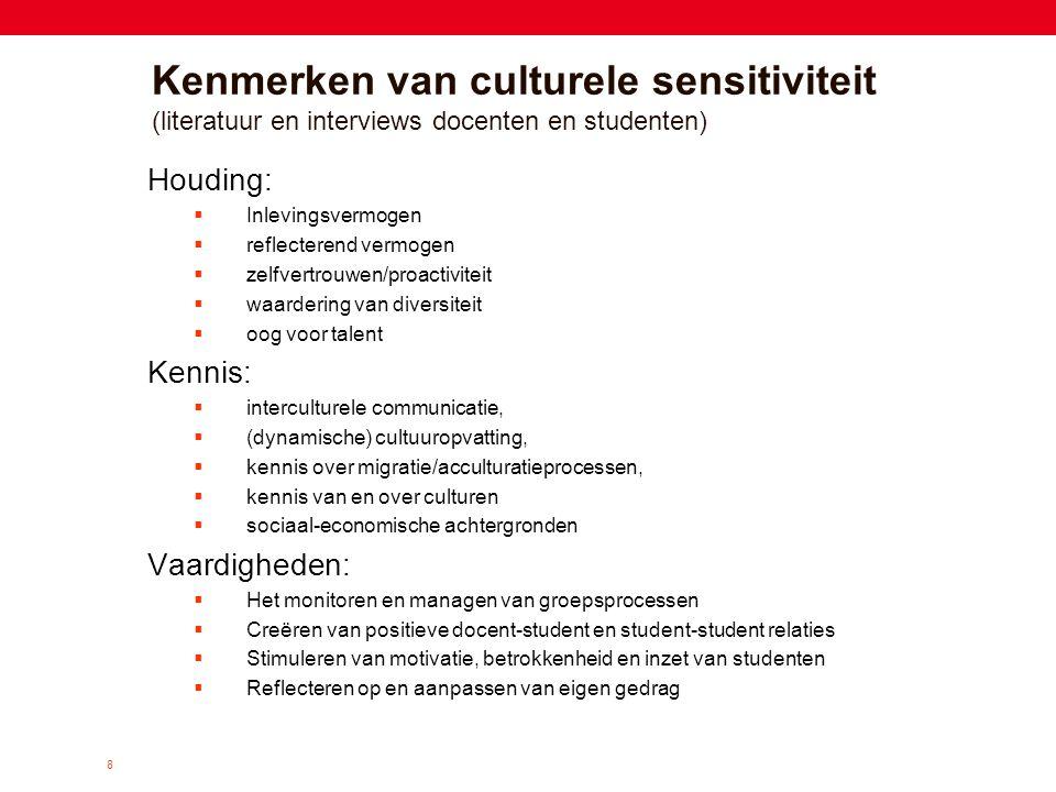 8 Kenmerken van culturele sensitiviteit (literatuur en interviews docenten en studenten) Houding:  Inlevingsvermogen  reflecterend vermogen  zelfve