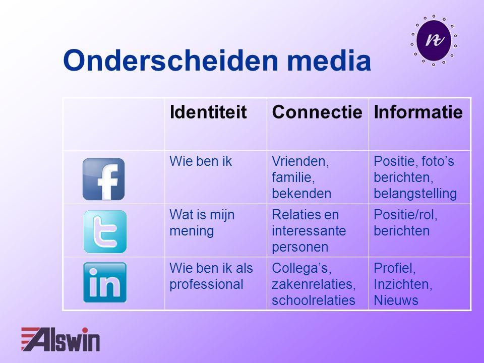 Onderscheiden media IdentiteitConnectieInformatie Wie ben ikVrienden, familie, bekenden Positie, foto's berichten, belangstelling Wat is mijn mening R