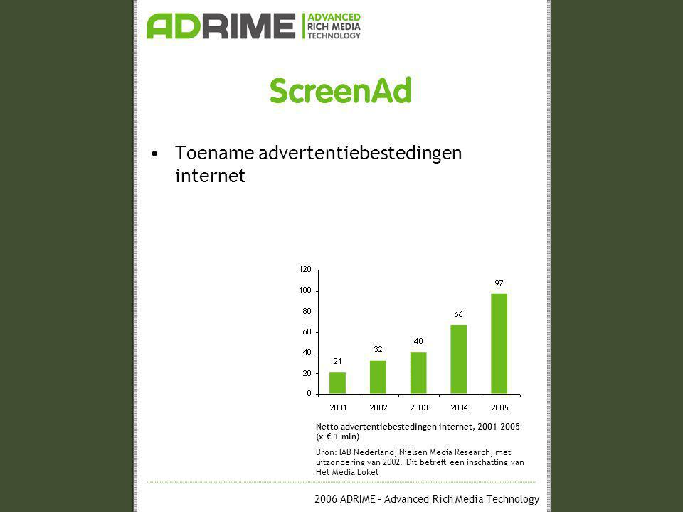 2006 ADRIME – Advanced Rich Media Technology ScreenAd •Werking ScreenAd One-Tag © systeem Ad-serving Adrime Components •Inspector •Positionering •Clipper •Button, command, exit