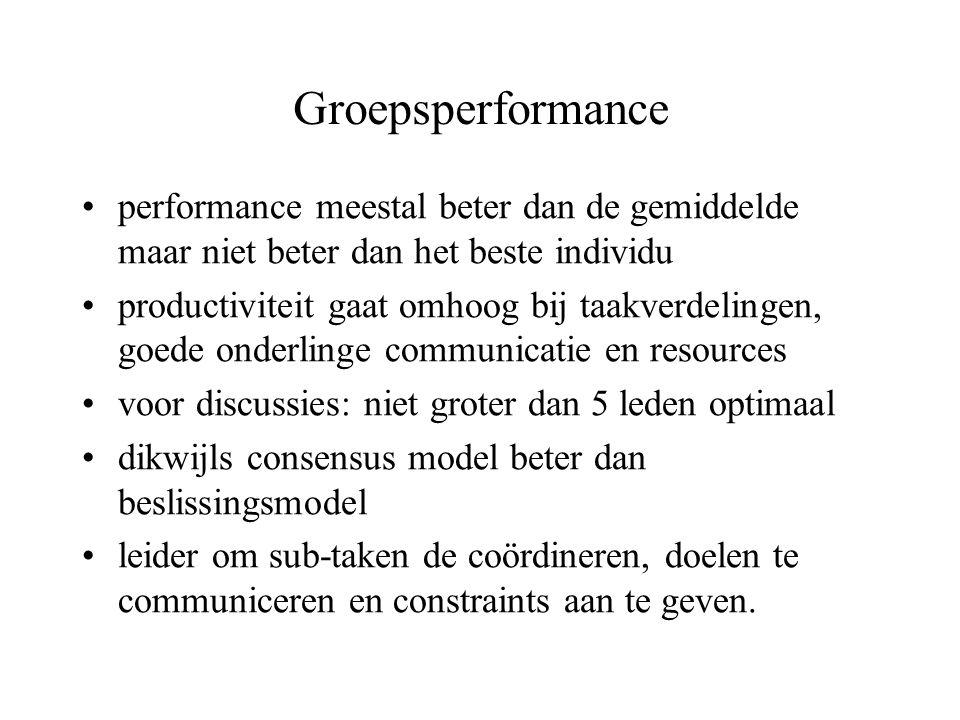Groepsperformance •performance meestal beter dan de gemiddelde maar niet beter dan het beste individu •productiviteit gaat omhoog bij taakverdelingen,