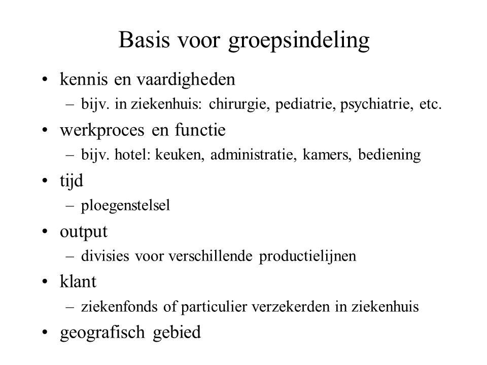 Basis voor groepsindeling •kennis en vaardigheden –bijv. in ziekenhuis: chirurgie, pediatrie, psychiatrie, etc. •werkproces en functie –bijv. hotel: k