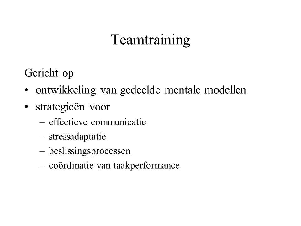 Teamtraining Gericht op •ontwikkeling van gedeelde mentale modellen •strategieën voor –effectieve communicatie –stressadaptatie –beslissingsprocessen